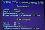 III всероссийская школа-конференция &quotАктуальные проблемы геоботаники - 2007&quot